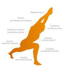 ...l' AMS vous permet d'entretenir votre corps tout au long de l'année